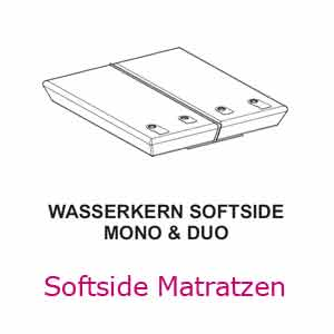 Aufbau-Anleitung für Softside Matratzen