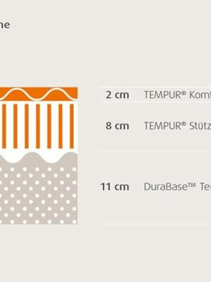 TEMPUR® Original Supreme mit CoolTouch 4