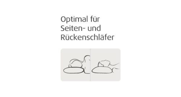 TEMPUR® Sonata Schlafkissen Demonstration